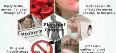 Trusted Meds Cheap ed meds online